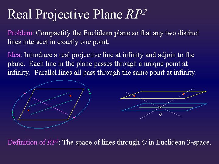 realprojective plane