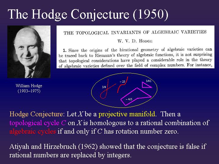 hodge conjecture